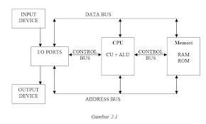 11133-diagramblokkomputer
